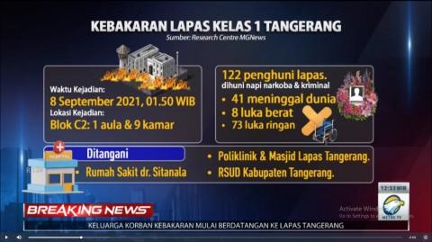 Politikus PKS Sebut Jokowi Harus Turun Tangan Atasi Lapas
