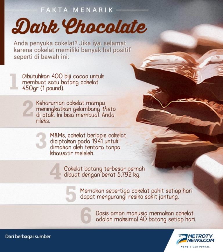 Fakta Menarik Dark Chocolate