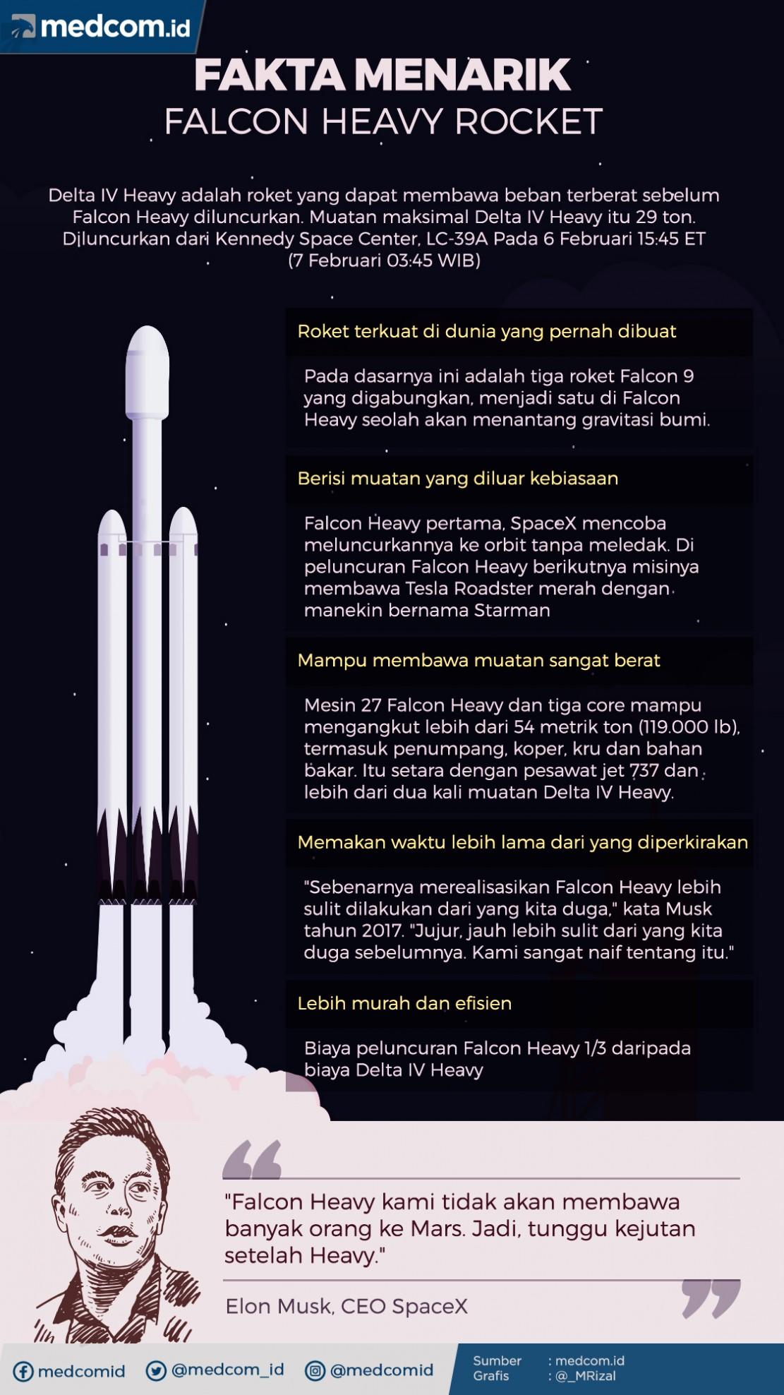 Fakta Menarik Peluncuran Roket Falcon Heavy