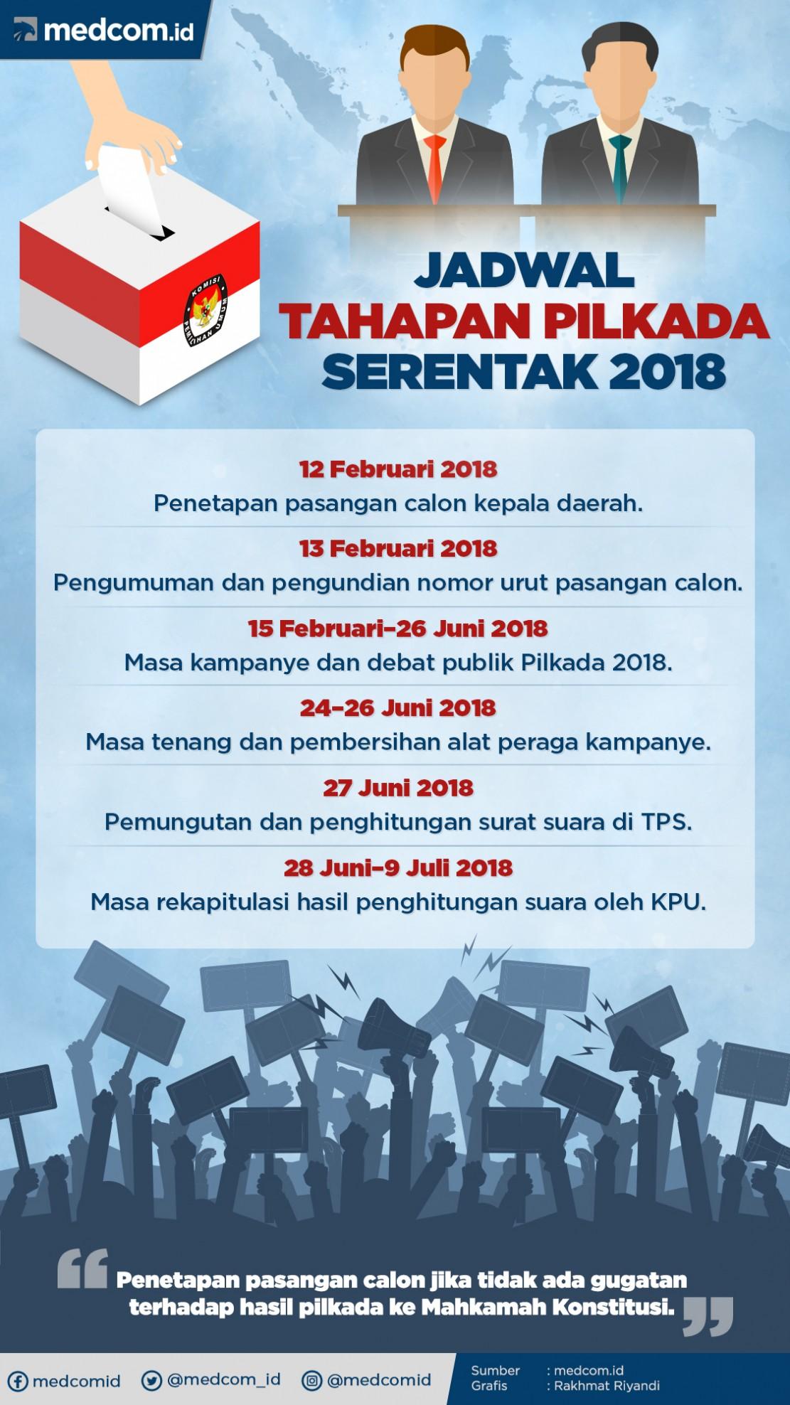 Infografis: Jadwal Tahapan Pilkada Serentak 2018