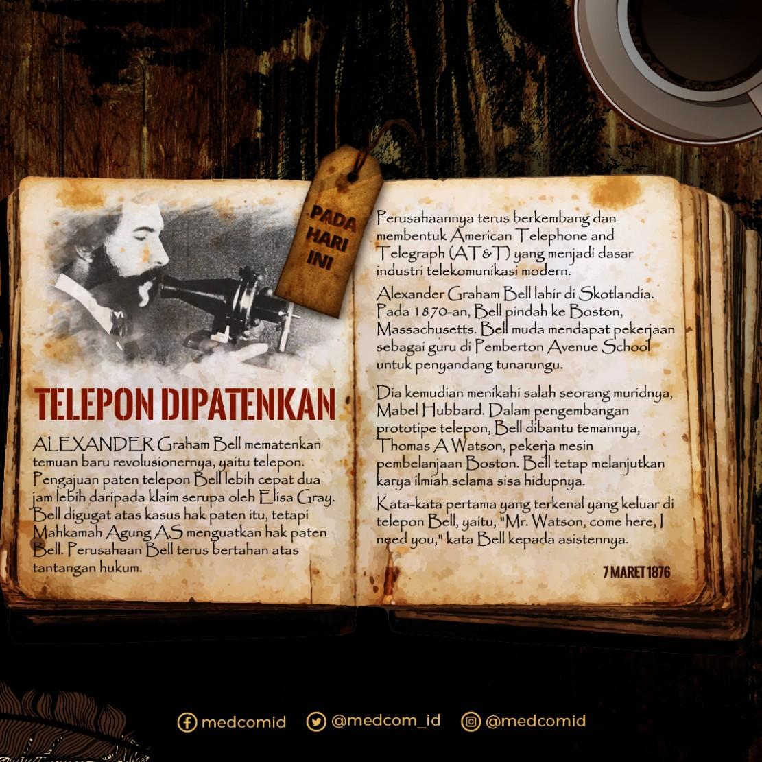 Hari Ini: Telepon Dipatenkan