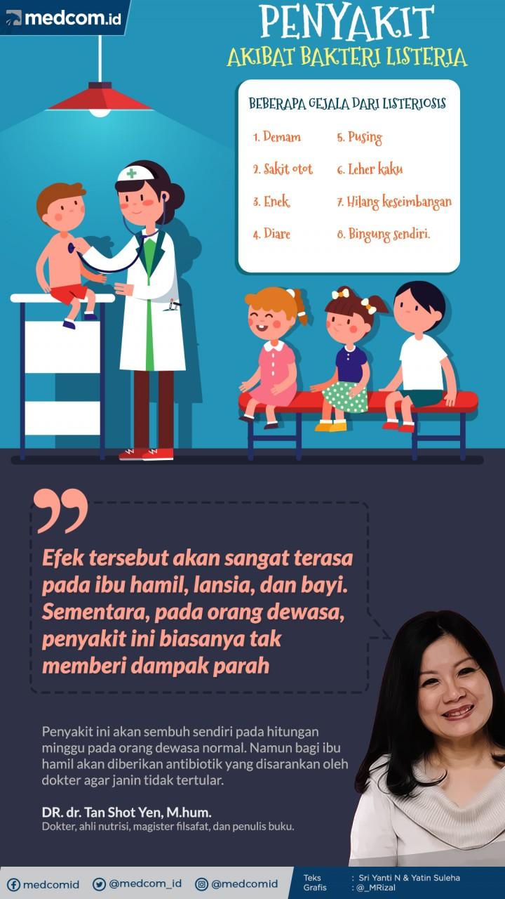 Penyakit Akibat Bakteri Listeria