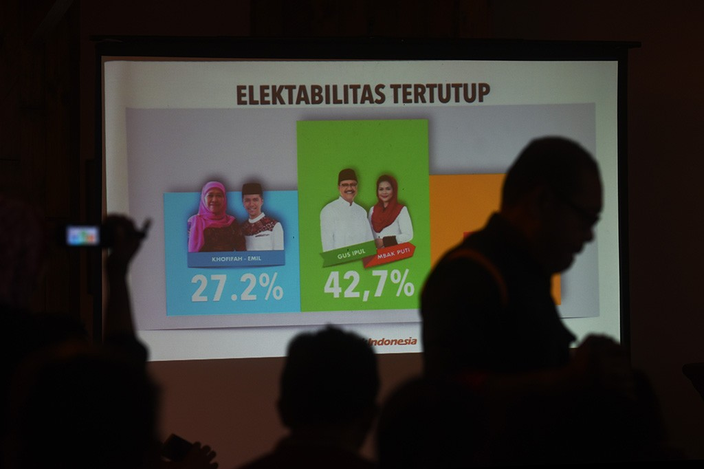 Survei PolMark: Gus Ipul-Puti Unggul dari Khofifah-Emil