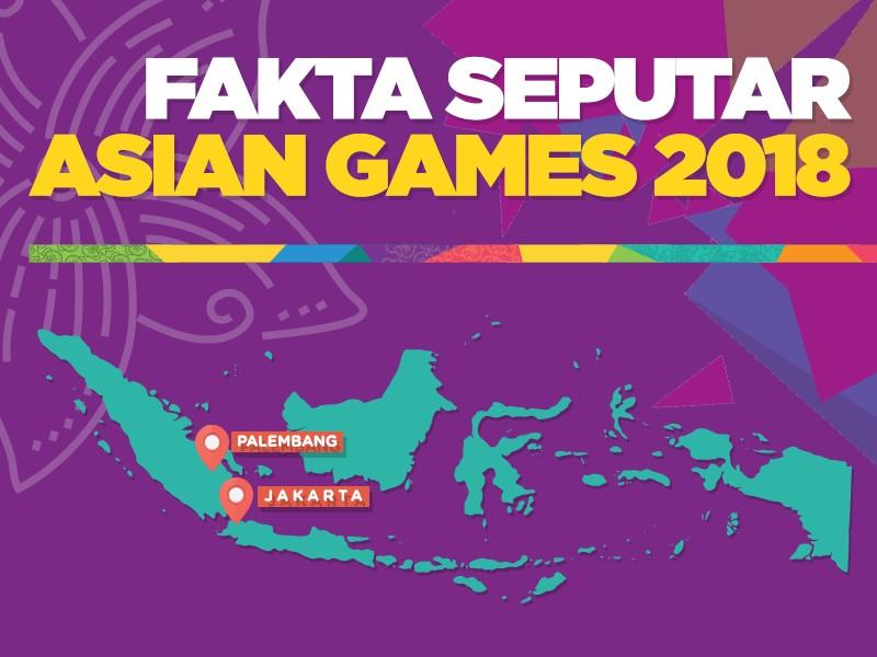 Infografis: Fakta Seputar Asian Games 2018