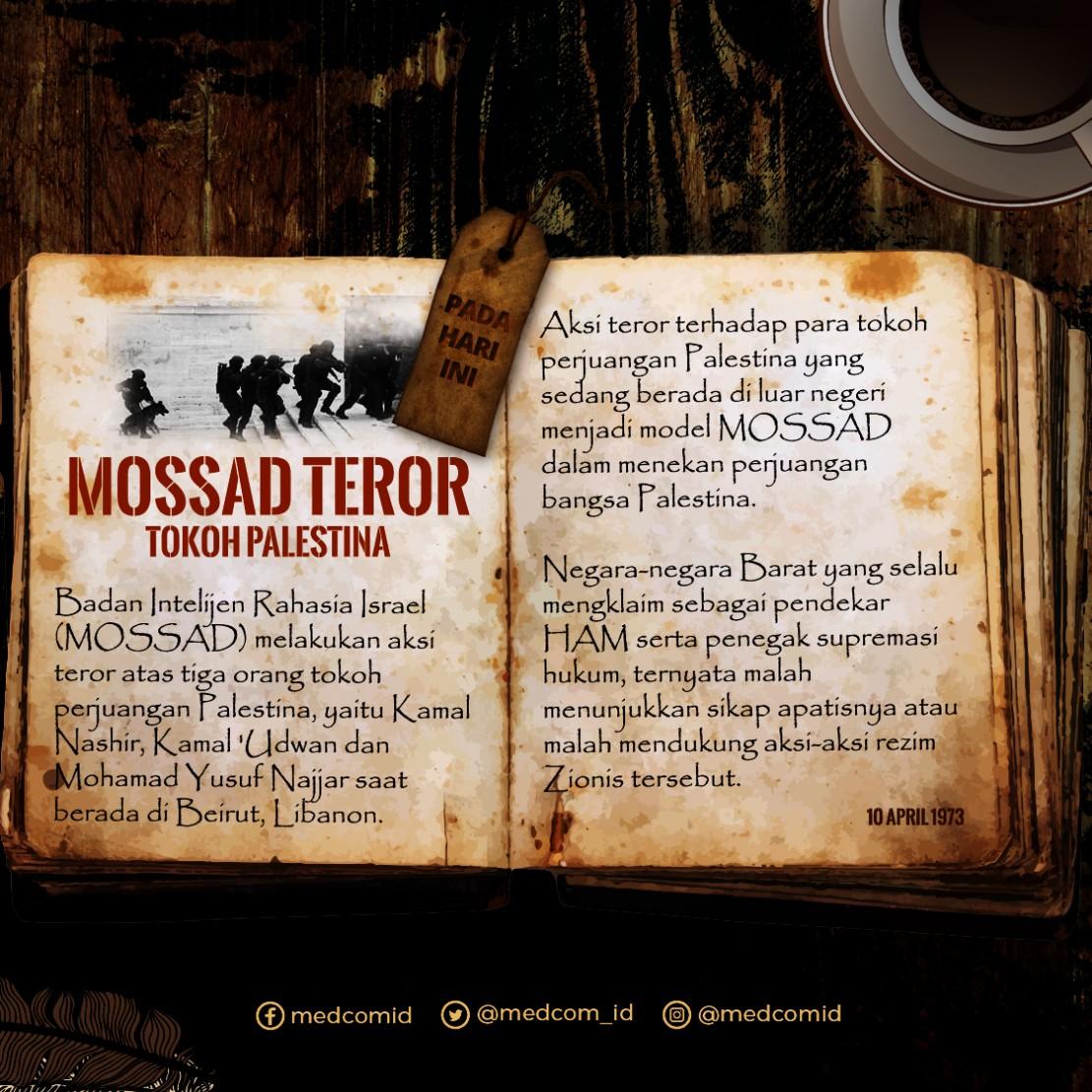 Hari ini: Mossad Teror Tokoh Palestina