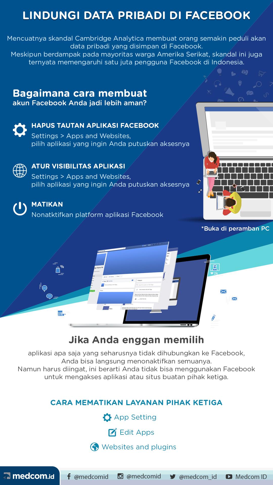 Lindungi Data Pribadi di Facebook