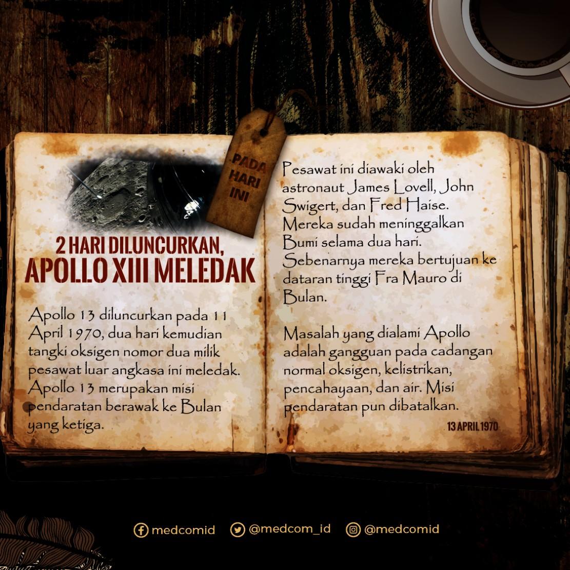 Hari ini: Dua Hari Diluncurkan, Apollo XIII Meledak