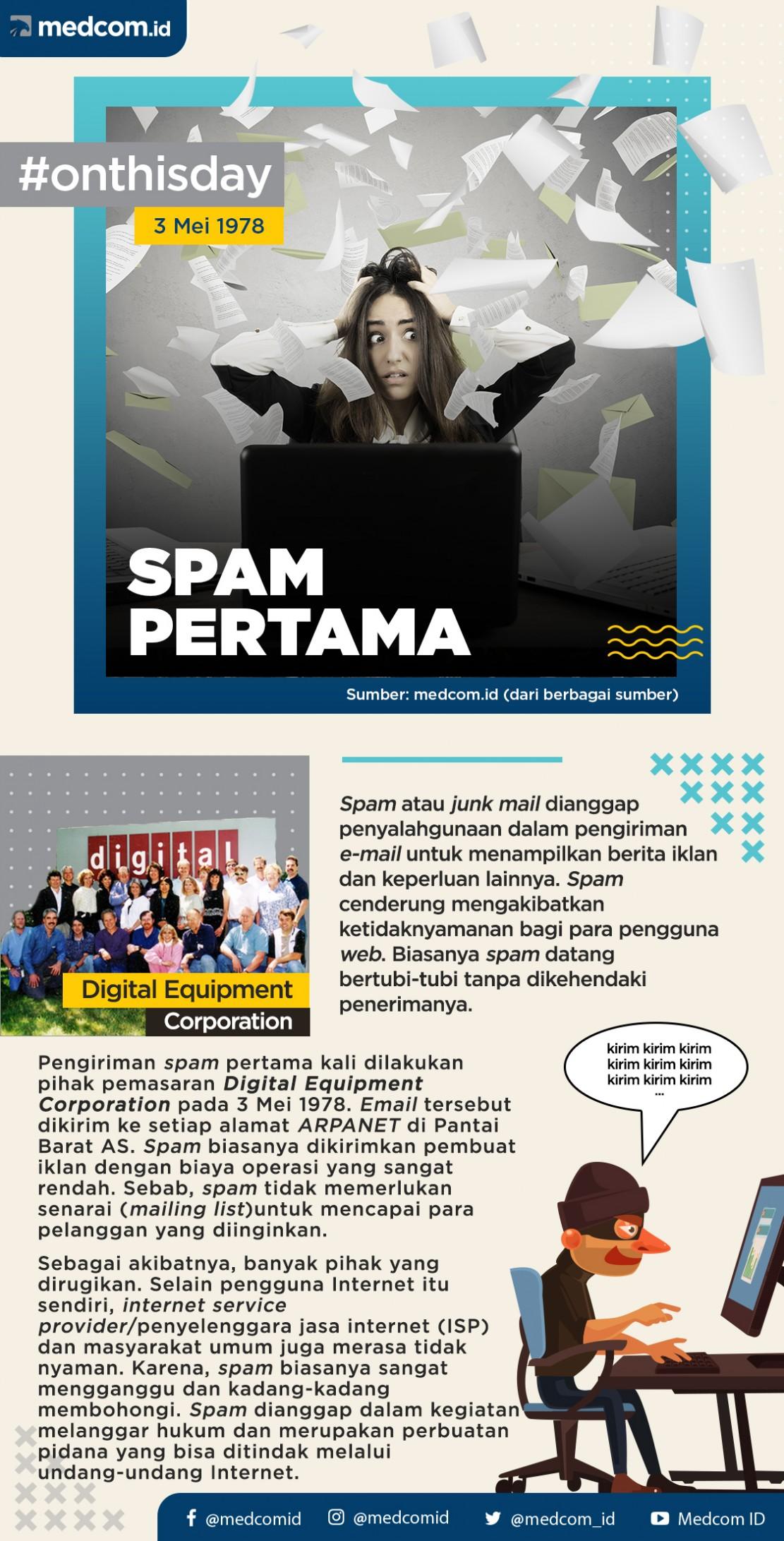 Pada Hari Ini: Spam Pertama