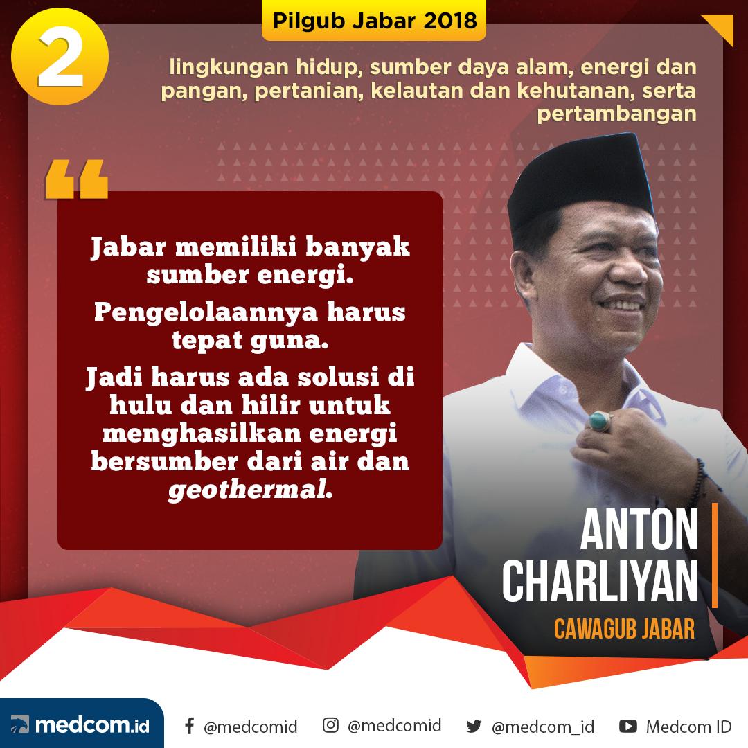 Debat Pilkada 2018: Jawa Barat, Pasangan Calon Nomor Urut 2