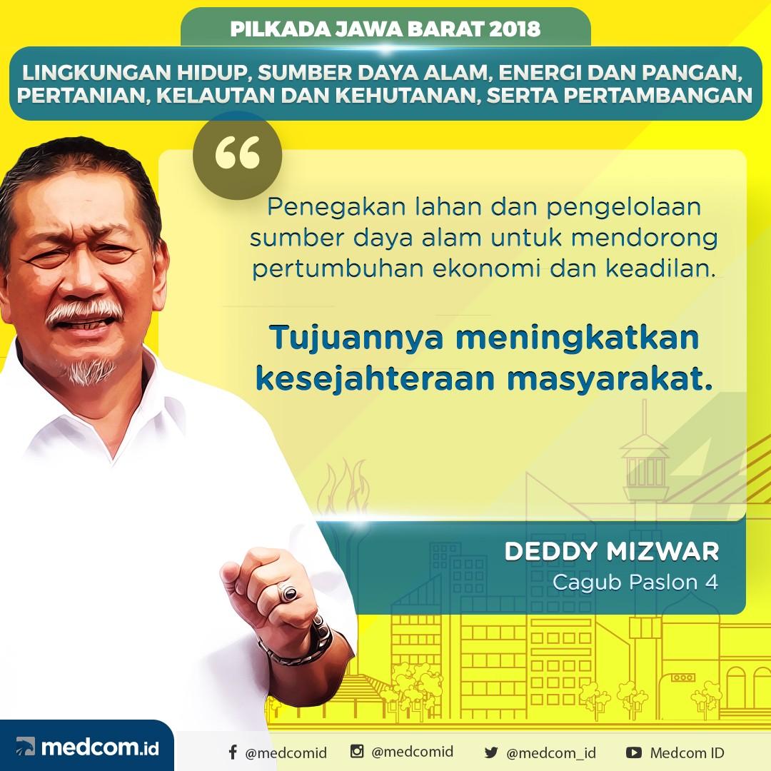 Debat Pilkada 2018 Jawa Barat, Pasangan Calon Nomor Urut 4