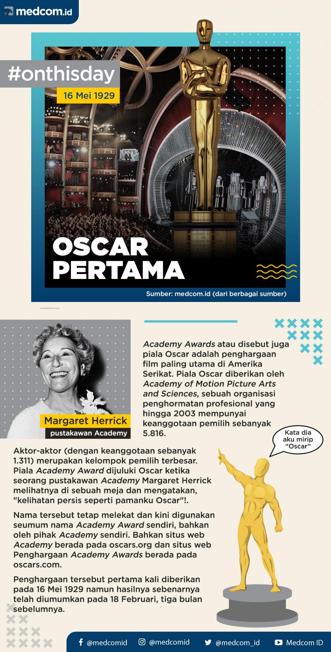 Pada Hari Ini: Oscar Pertama