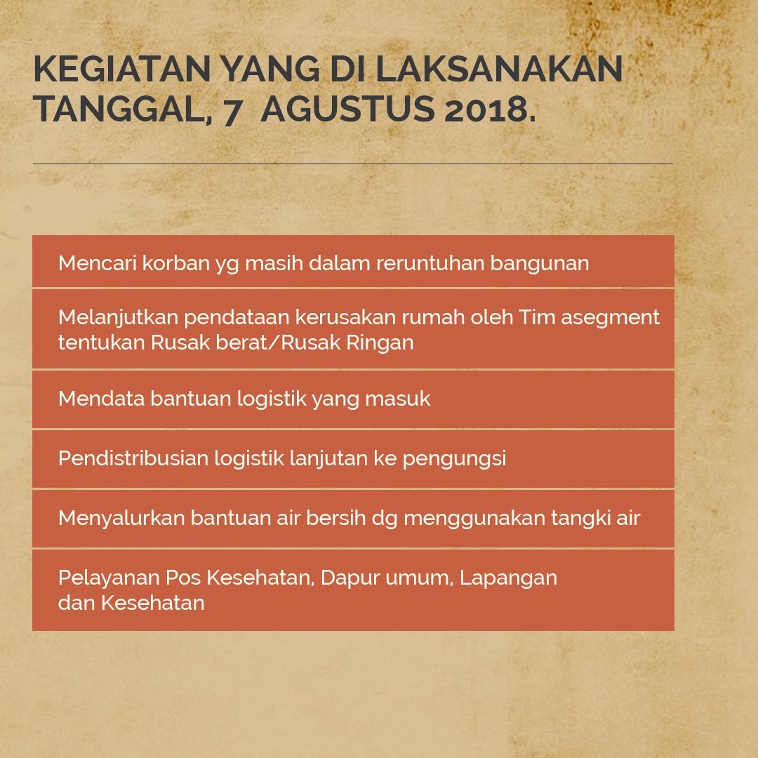 Dampak Gempa Bumi Lombok NTB