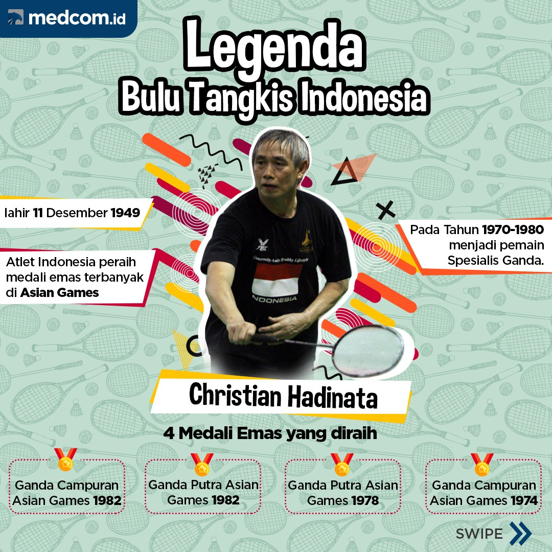 Legenda Bulutangkis Indonesia, Christian Hadinata
