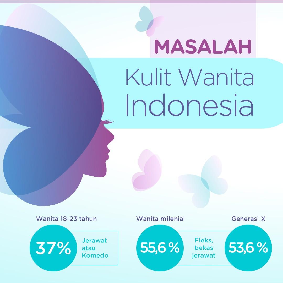 Masalah-Masalah pada Kulit Wanita Indonesia