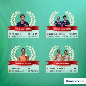 Para Pemenang Indonesia Masters 2019