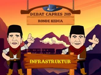 Tema Infrastruktur dalam Debat Capres 2019