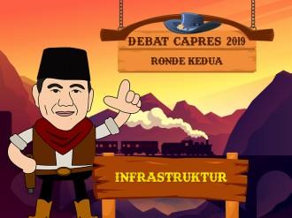 [Cek Fakta] Prabowo: Infrastruktur Belum Menguntungkan Masyarakat