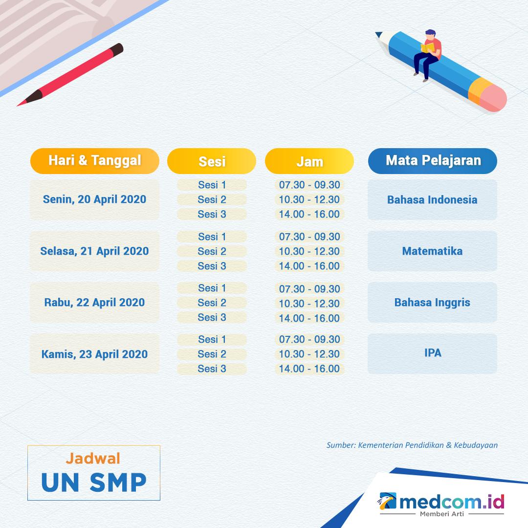Jadwal Pelaksanaan Ujian Nasional (UN) 2020