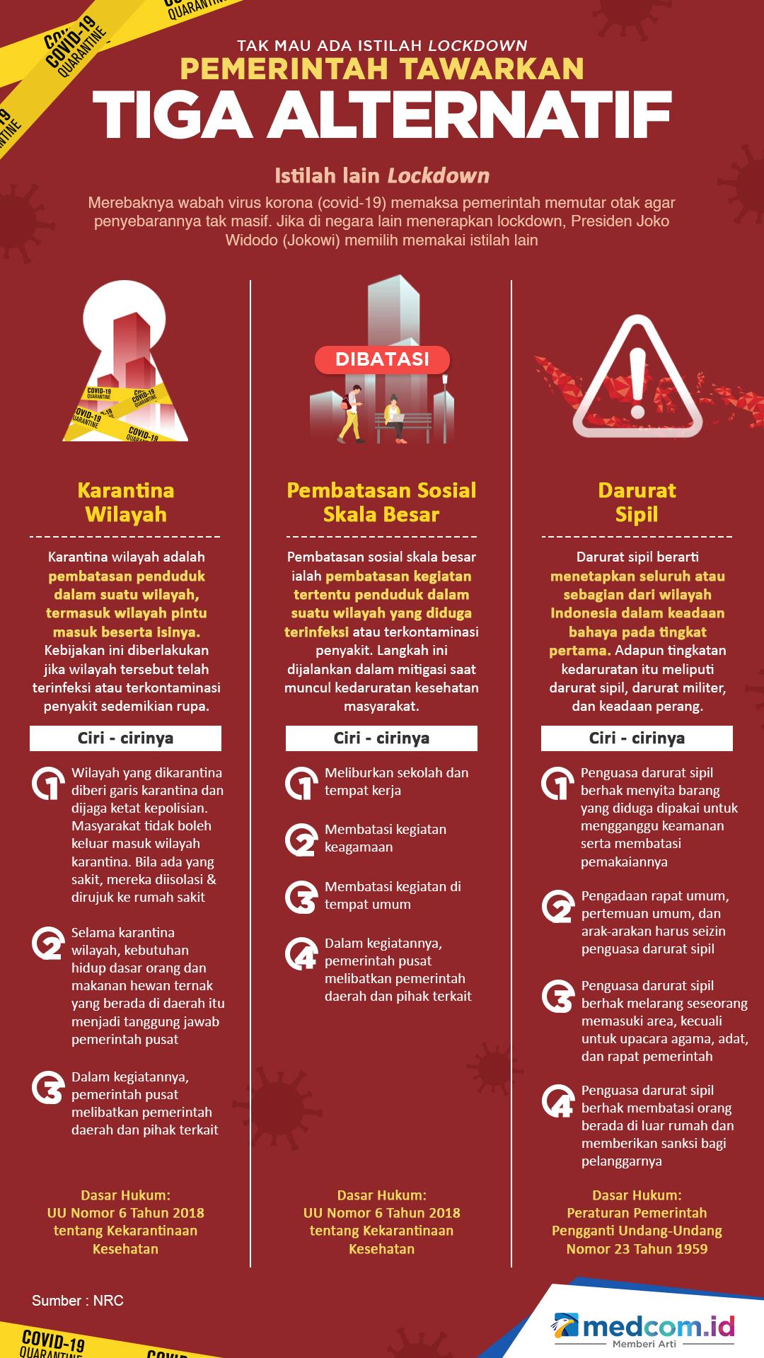 Kendaraan Pribadi Tidak Kena Imbas PSBB di Jakarta