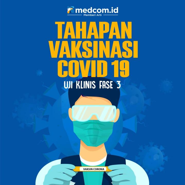Tahapan Vaksinasi Covid-19
