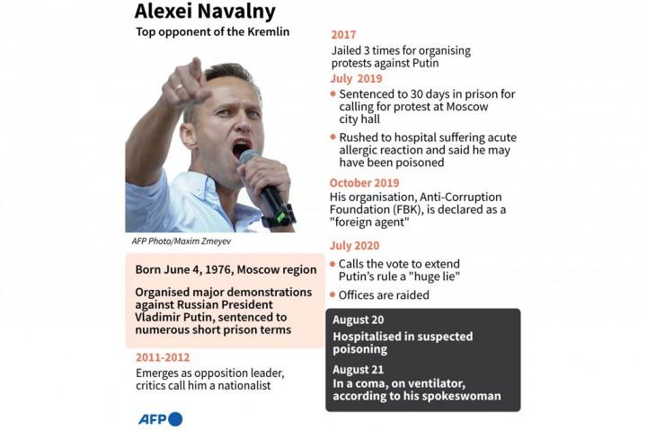 Pemimpin Oposisi Rusia Dievakuasi ke Jerman
