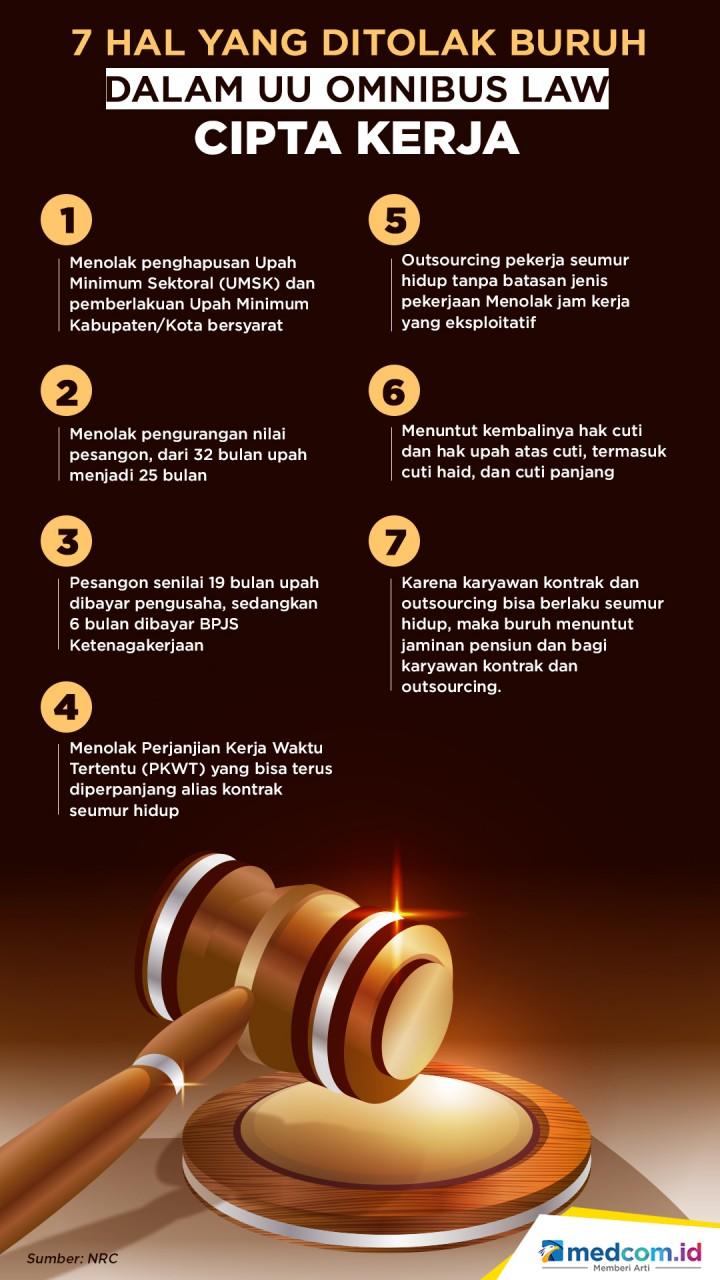 7 Hal yang Ditolak Buruh dalam UU Omnibus Law Cipta Kerja