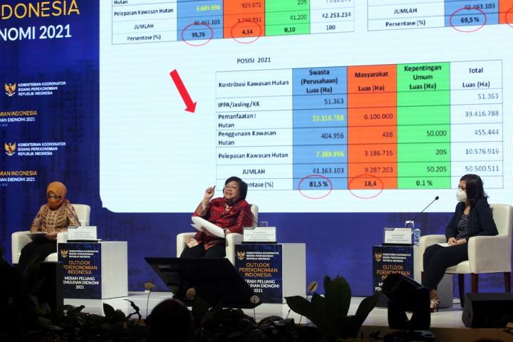 Optimisme Jokowi Pada Pemulihan Ekonomi Indonesia 2021