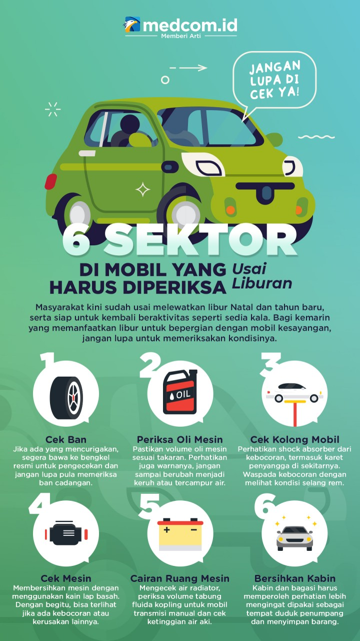 Berikut 6 Sektor pada Mobil yang Harus Diperiksa Usai Liburan