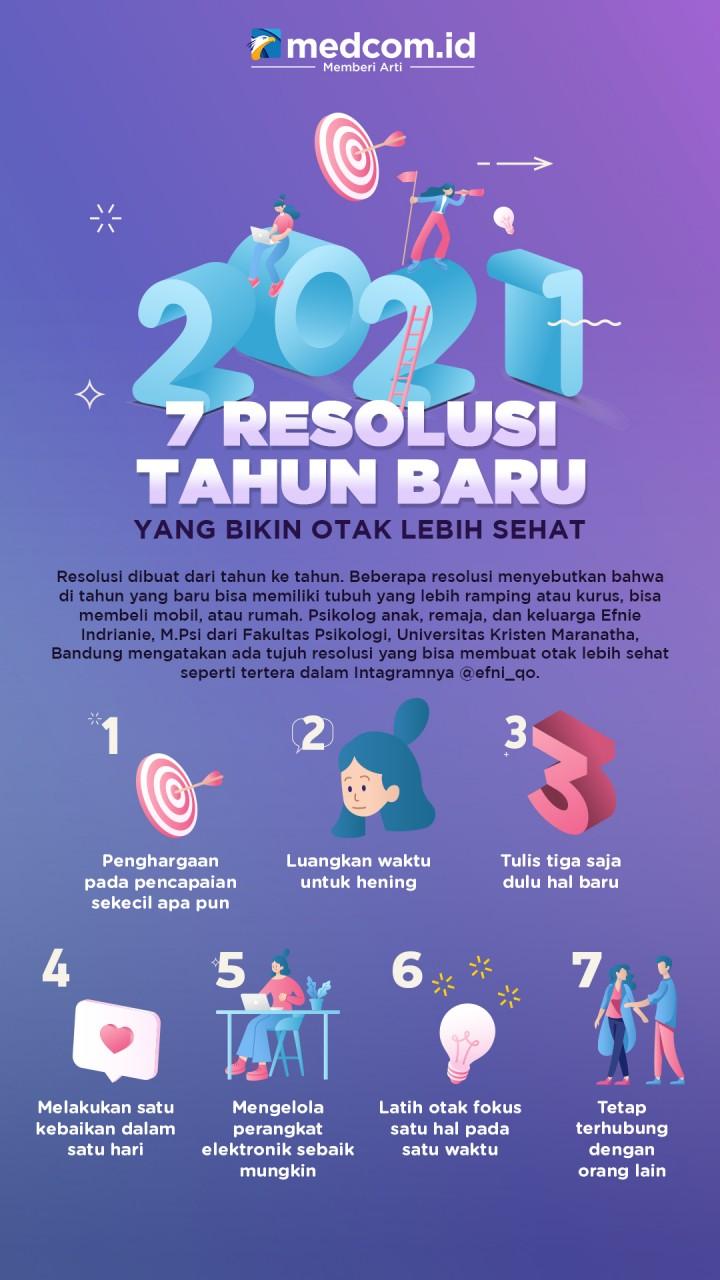 7 Resolusi Tahun Baru Agar Otak Lebih Sehat