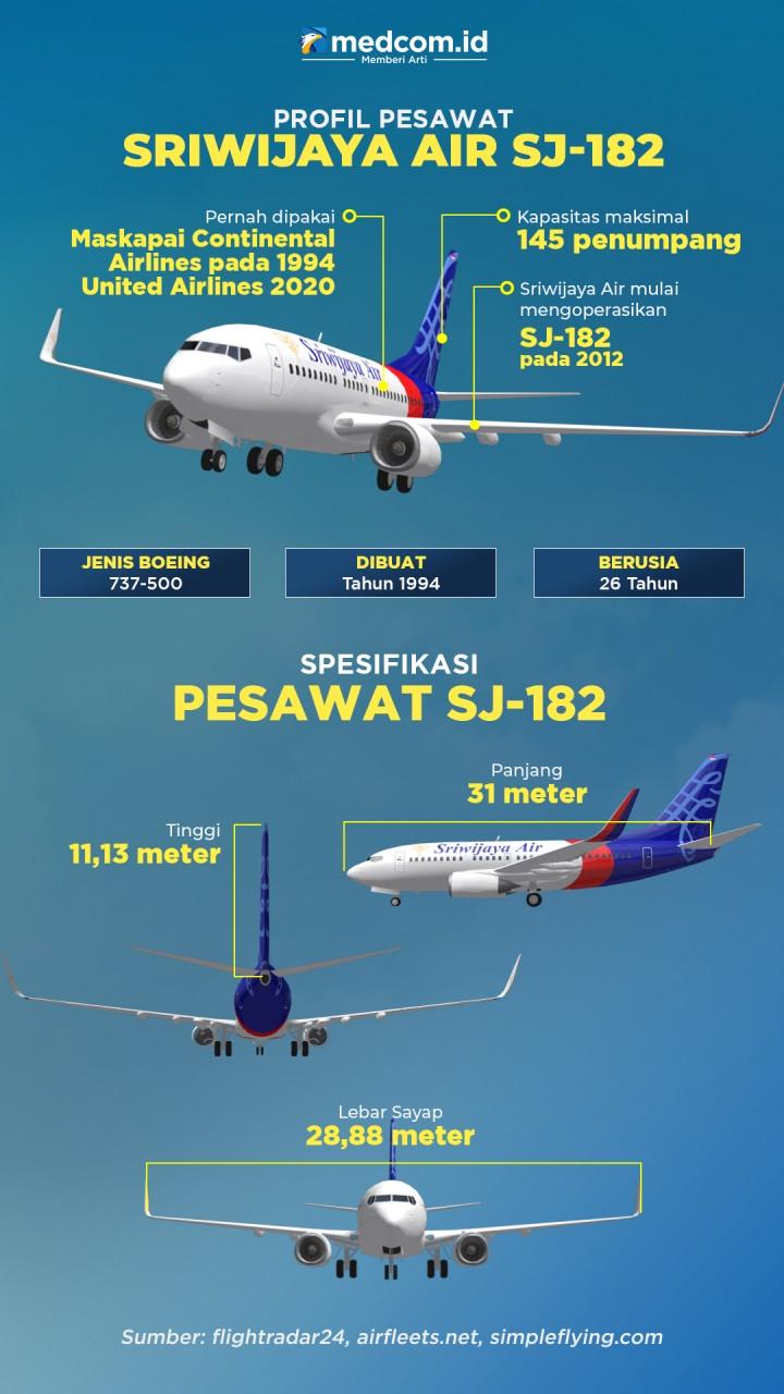 Profil dan Spesifikasi Sriwijaya Air SJ 182
