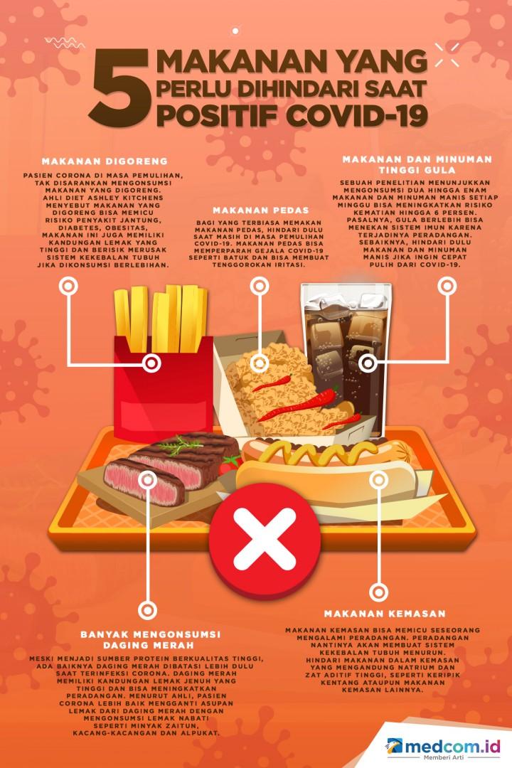 Positif Covid-19, 5 Makanan Ini Perlu Dihindari