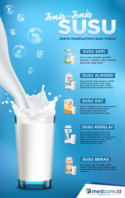 Jenis-jenis Susu serta Manfaatnya bagi Tubuh Manusia