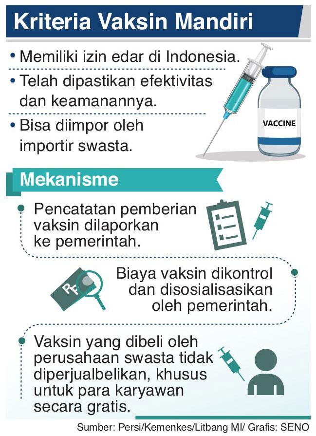 Regulasi Vaksinasi Mandiri Disiapkan