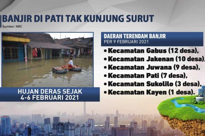 Banjir di Pati tak Kunjung Surut