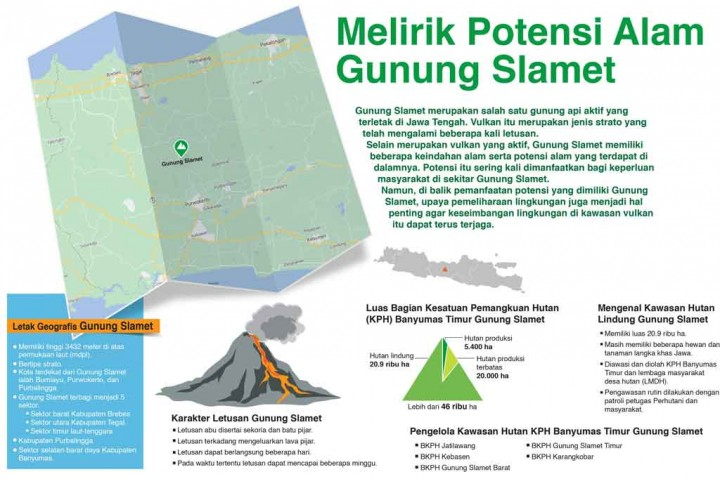 Melirik Potensi Alam Gunung Slamet
