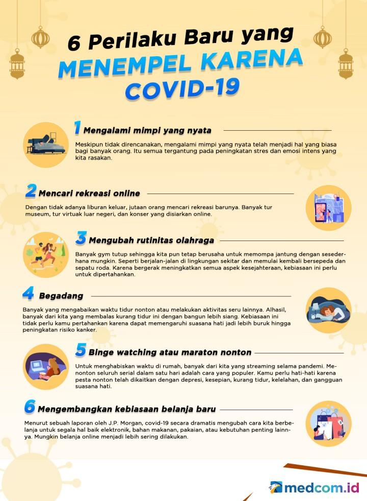 6 Perilaku Baru yang Menempel karena Covid-19