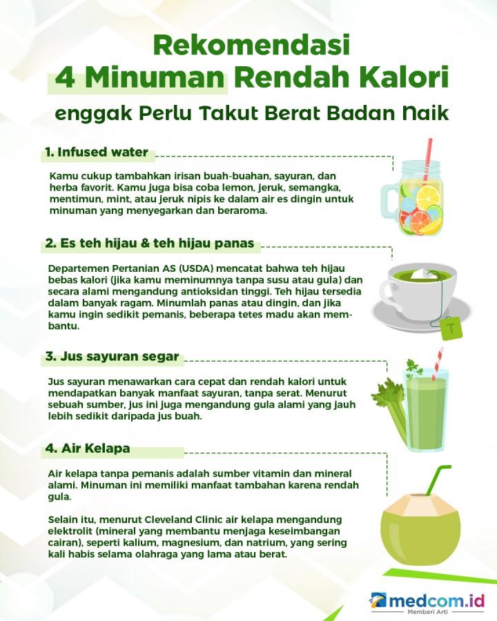 4 Minuman Rendah Kalori Nggak Bikin Berat Badan Naik
