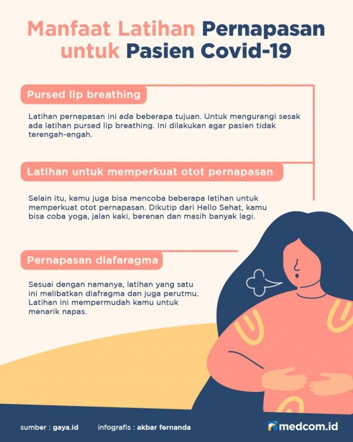 Manfaat Latihan Pernapasan untuk Pasien Covid-19