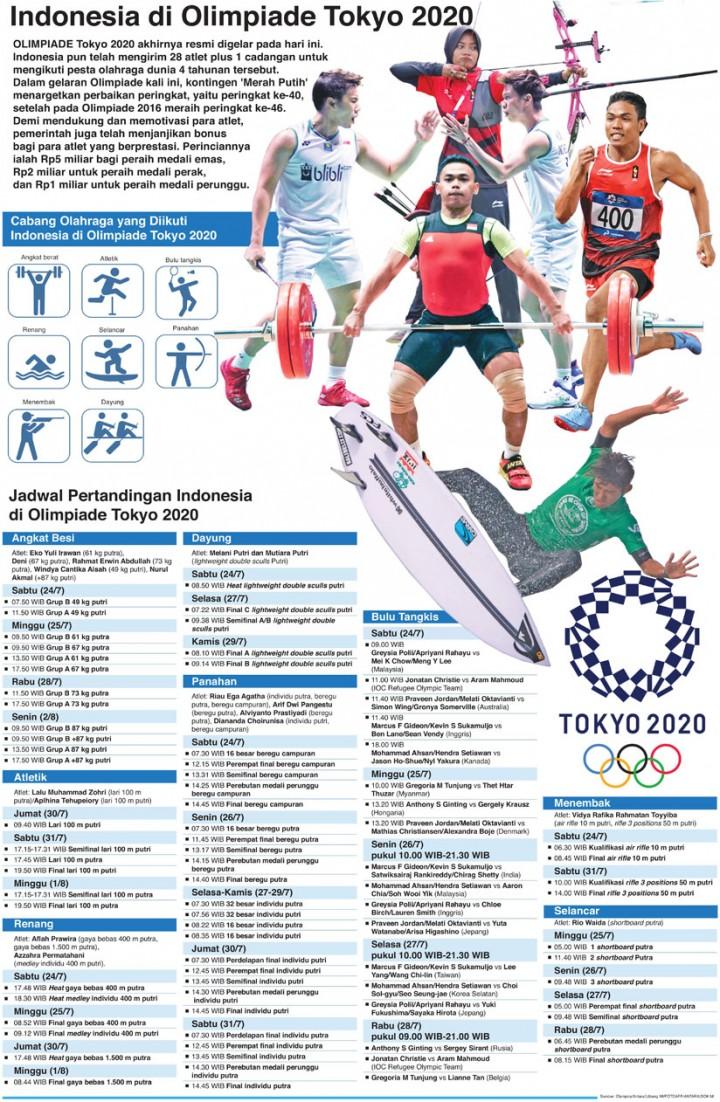 Indonesia di Olimpiade Tokyo 2020