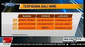 Berikut Daftar Terpidana Kasus Bali Nine