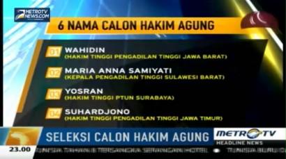 Komisi III Setujui Enam Calon Hakim Agung Usulan KY