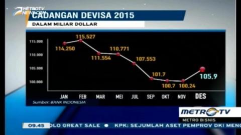 Cadangan Devisa Hingga Akhir Desember 2015 Jadi USD105,9 Miliar