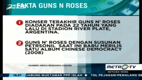Fakta-fakta Seputar Guns N Roses