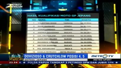 Valentino Rossi Start Terdepan di MotoGP Jepang