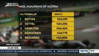 Valtteri Bottas Raih Pole Position di GP Austria