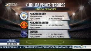 Klub Liga Inggris Boros dalam Membeli Pemain