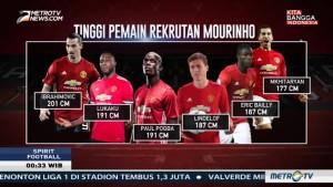 Skuat Raksasa Manchester United