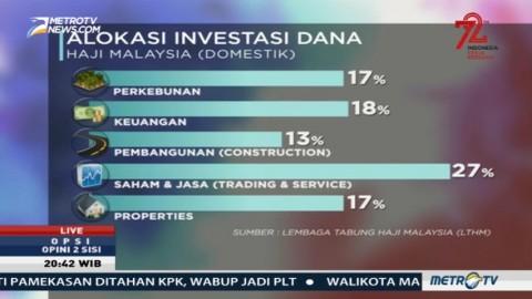 Alokasi Investasi Dana Haji Malaysia