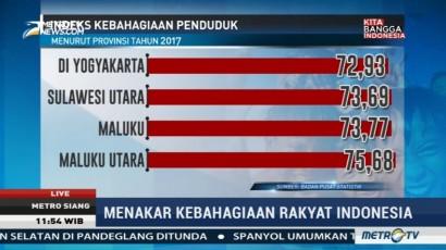 Indeks Kebahagiaan Penduduk Maluku Tertinggi di Indonesia