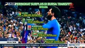 La Liga Cetak Pendapatan Terbesar Dibanding 5 Liga Top Eropa
